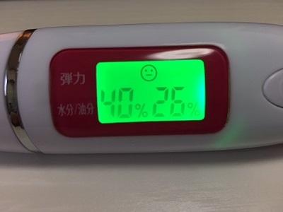 スーパーヒアルロン酸配合化粧水 時間経過で見る保湿力の変化