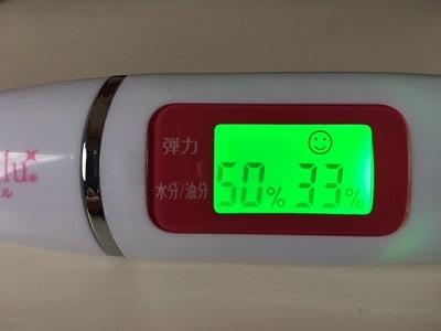 極潤スーパーヒアルロン酸配合ヒアルロン酸液 時間経過で見る保湿力の変化