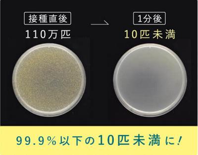 たったの1分で99.9%の殺菌効果