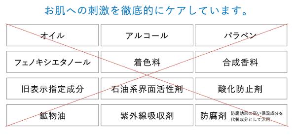 フルリ クリアゲルクレンズは12項目の無添加