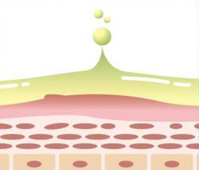引き込む土台作りで効率よく成分を肌に浸透させる