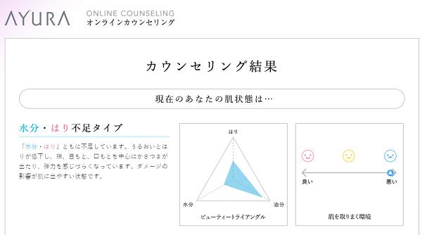 AYURA(アユーラ)オンラインカウンセリングの結果は?