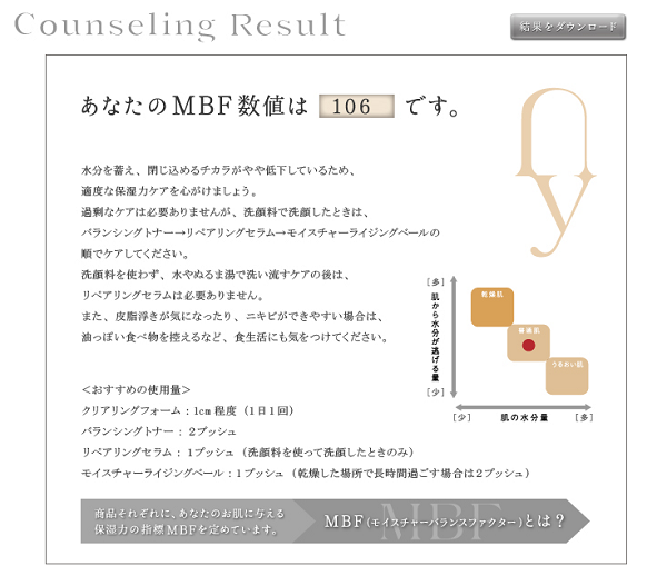 YoubyU(ユーバイユー)無料肌診断の結果は?