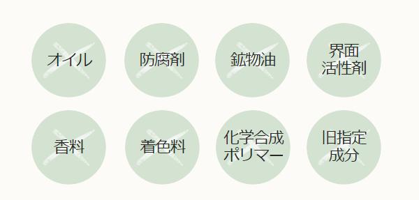 orifer(オリファ)発酵美養液には余計な成分が配合されていない