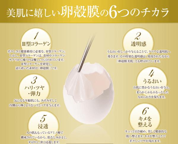 卵殻膜の効果